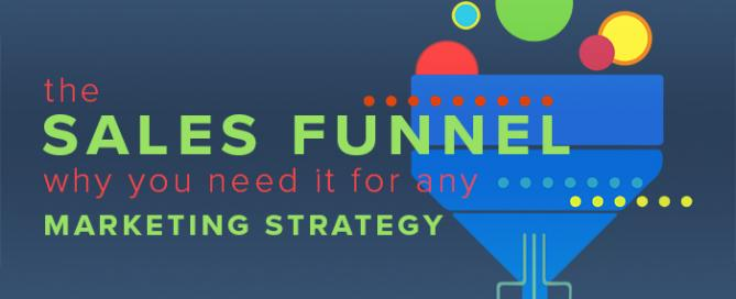 Sales Funnel for Any Marketing Strategy