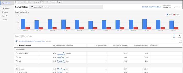 11 keyword ideas dashboard