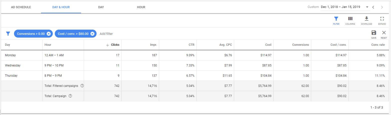 decrease cpc scheduled bid adjustments