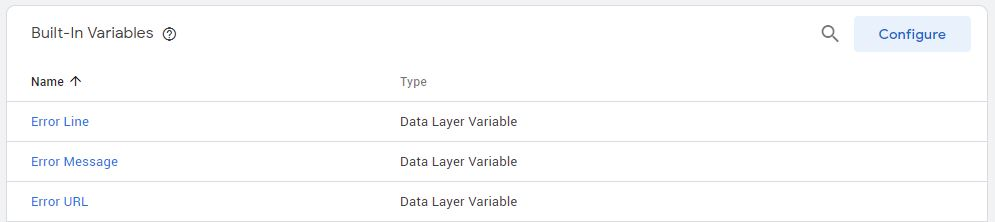 Built In Variables in Google Tag Manager