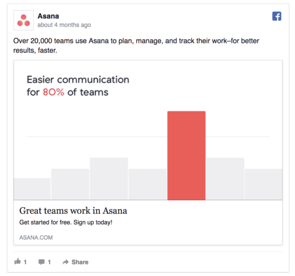 asana facebook ad example 1