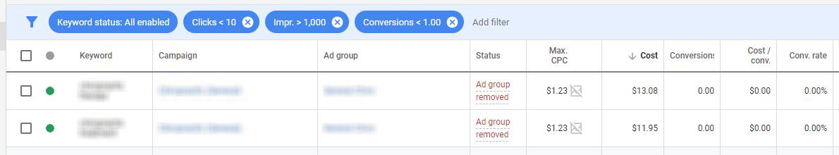 google ads optimization low ctr