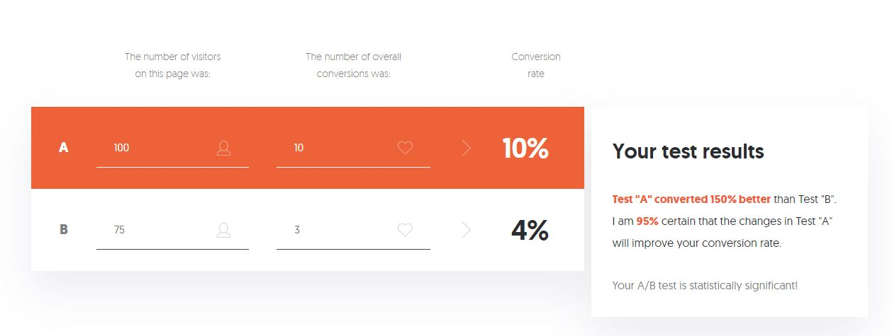 statistical significance tool for google ads optimization