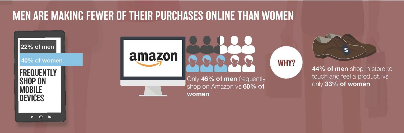 women shop online more 1