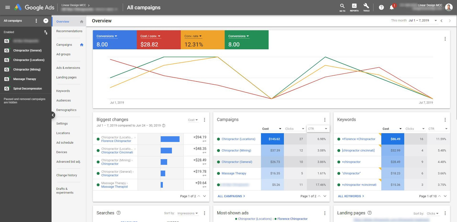 Google Ads Guide Overview Tab