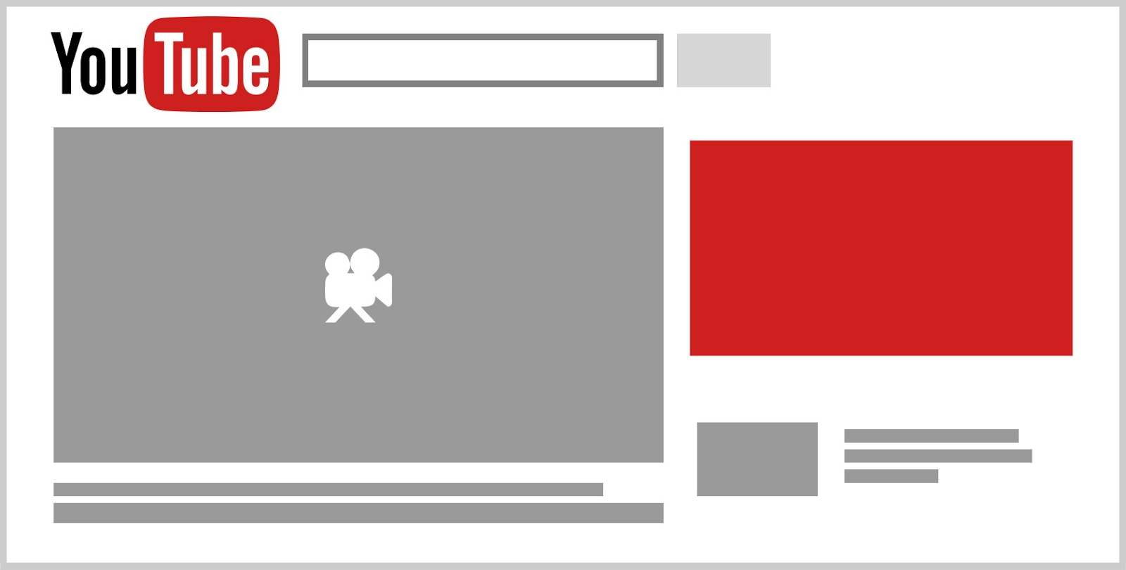 YouTube Display Ads Format