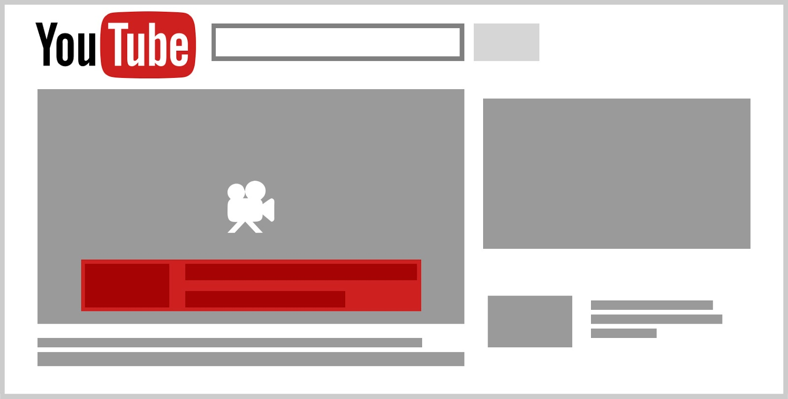 YouTube Overlay Ads Video Format