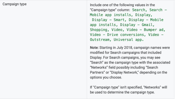 Labeling Columns Google Ads Editor