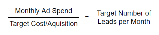 formula for cost per lead