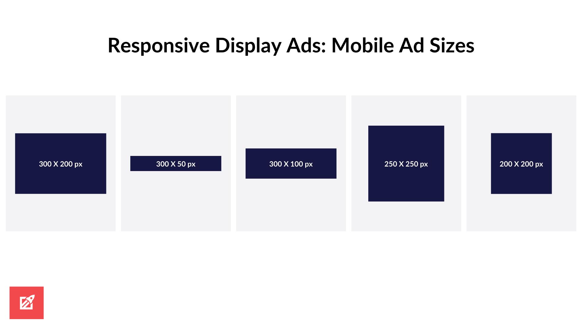 Common responsive display ad sizes mobile