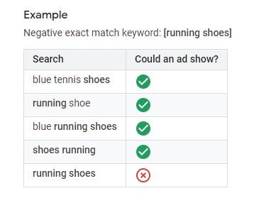 exact match negative keyword example