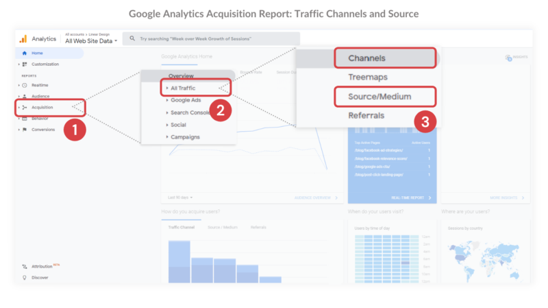Record traffic source and channels with Google Analytics Acquisition Report